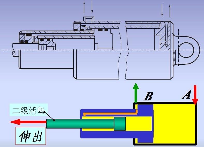该系统液压缸的工作压力,工作行程,安装距,使用级数,各级行程和杆径等图片